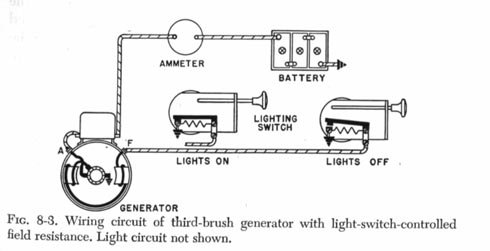 wire_circuit_three_brush_generator how to determine internally or externally grounded allischalmers allis chalmers g wiring diagram at reclaimingppi.co