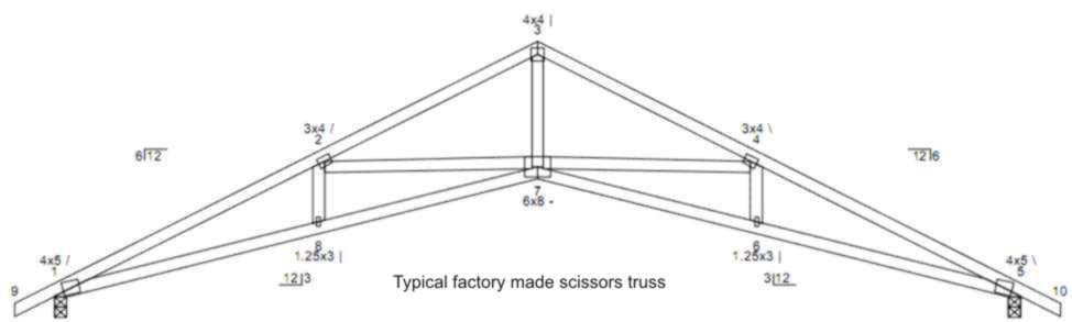 Pin scissor truss prices on pinterest for Scissor roof truss prices
