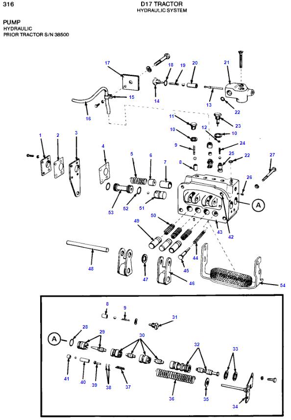 33 Allis Chalmers D17 Parts Diagram