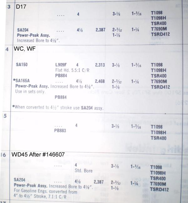 Wd45 puller - AllisChalmers Forum - Page 1