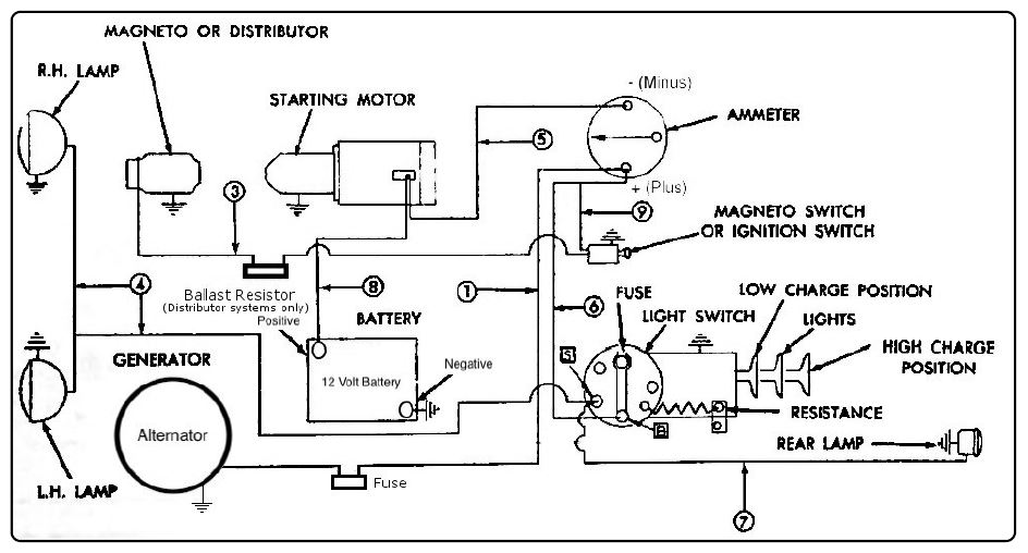 One Wire Alternator Wiring Diagram