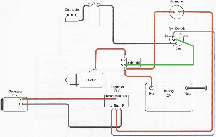 Allis Chalmers 170 Wiring Diagram : d15ii generator question allischalmers forum ~ A.2002-acura-tl-radio.info Haus und Dekorationen