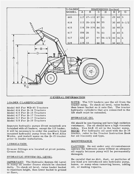 400 AND 500 LOADER - differences - AllisChalmers Forum