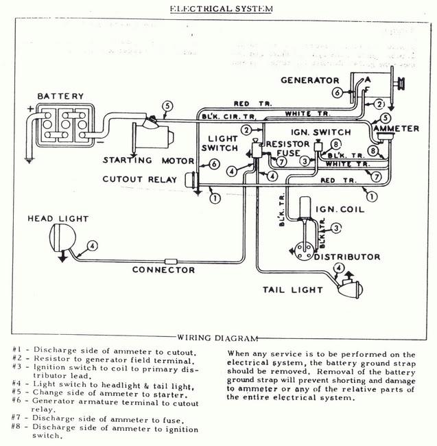Wc Wiring